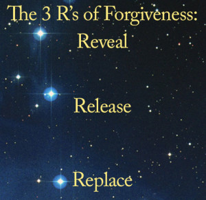 The 3 R's of Forgiveness: Reveal, Release, Replace